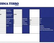 Prisma Tibro, Sweden | Prisma DI | Export till Excel