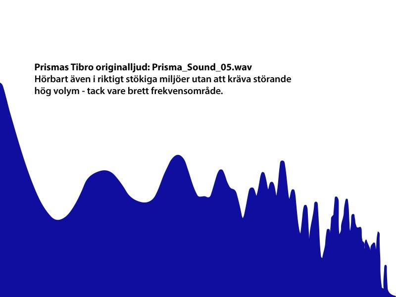 Prisma Tibro, Sweden | Prisma Daps | Originalljudet som når fram vid lägre volym