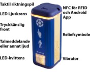 Prisma Tibro, Sweden | Prisma Daps | Delar och funktioner och deras namn