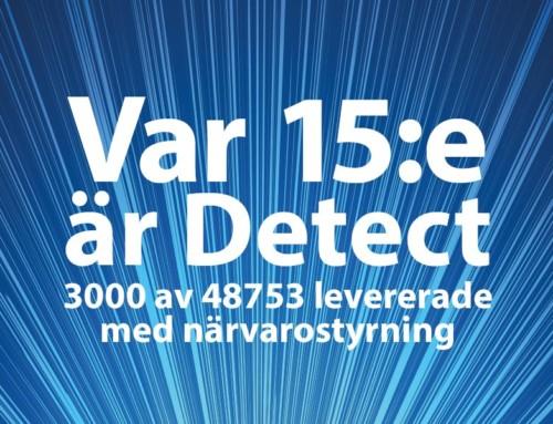 3000 av drygt 48753 har närvarostyrning