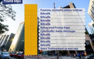Prisma Tibro, Sweden | Prisma Daps | Reliefsymboler