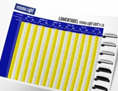 Prisma Light Eliott 3-16 Lumentabel