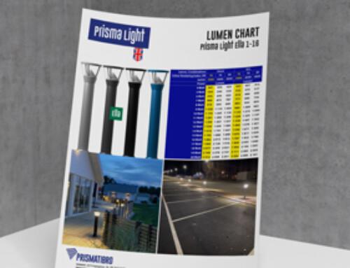 Prisma Light Ella 1-16 Lumen chart