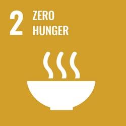 Bekämpa svält