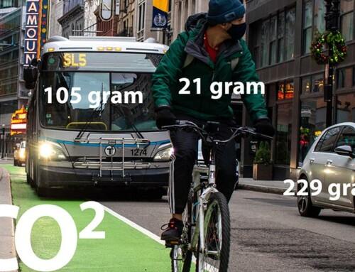 CO2 Koldioxid och cykel med mera